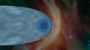 Video la sonda voyager 2 della nasa è entrata nello spazio interstellare