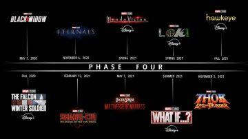 Video la fase 4 del marvel cinematic universe è completa, il resto arriverà durante la fase 5