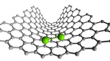 Video catturata, per la prima volta in assoluto, la danza due atomi che si uniscono in molecola
