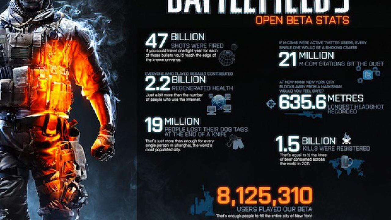 Battlefield 3 Aftermath ha un easter egg dedicato a Mirror's Edge