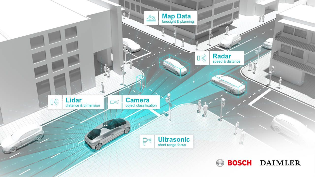 Bosch presenta il nuovo servizio di allerta meteo per i veicoli a guida autonoma