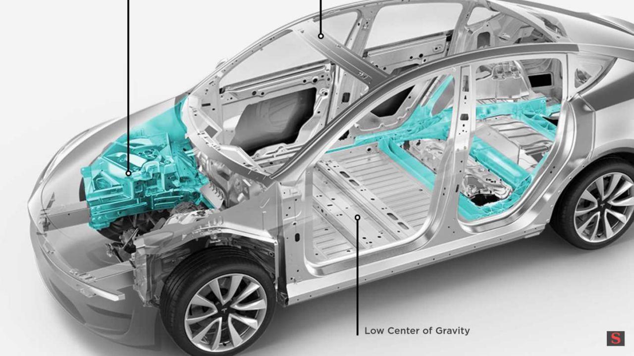 Come viene costruita una Tesla Model Y? Parla un ingegnere specializzato