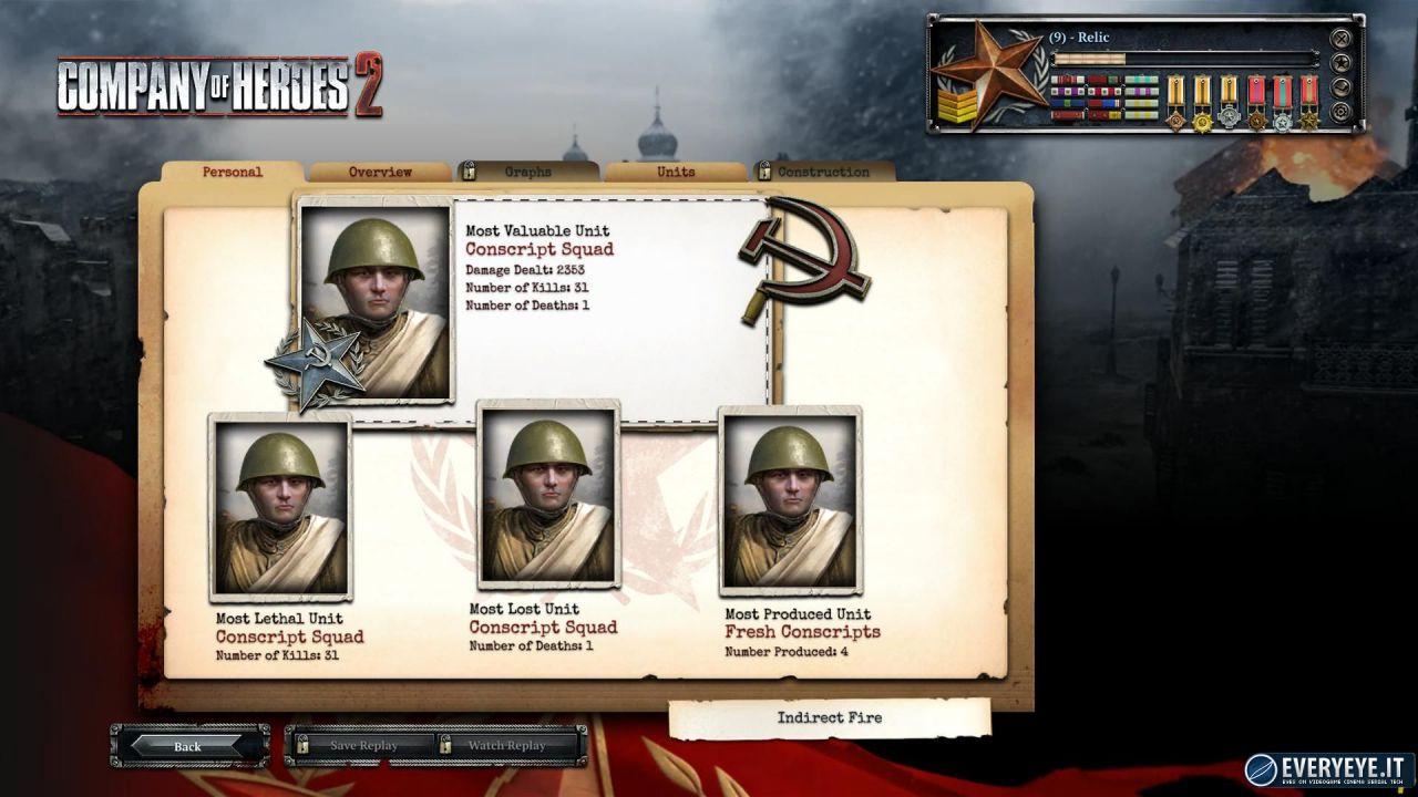 Company of Heroes 2 in offerta su Steam