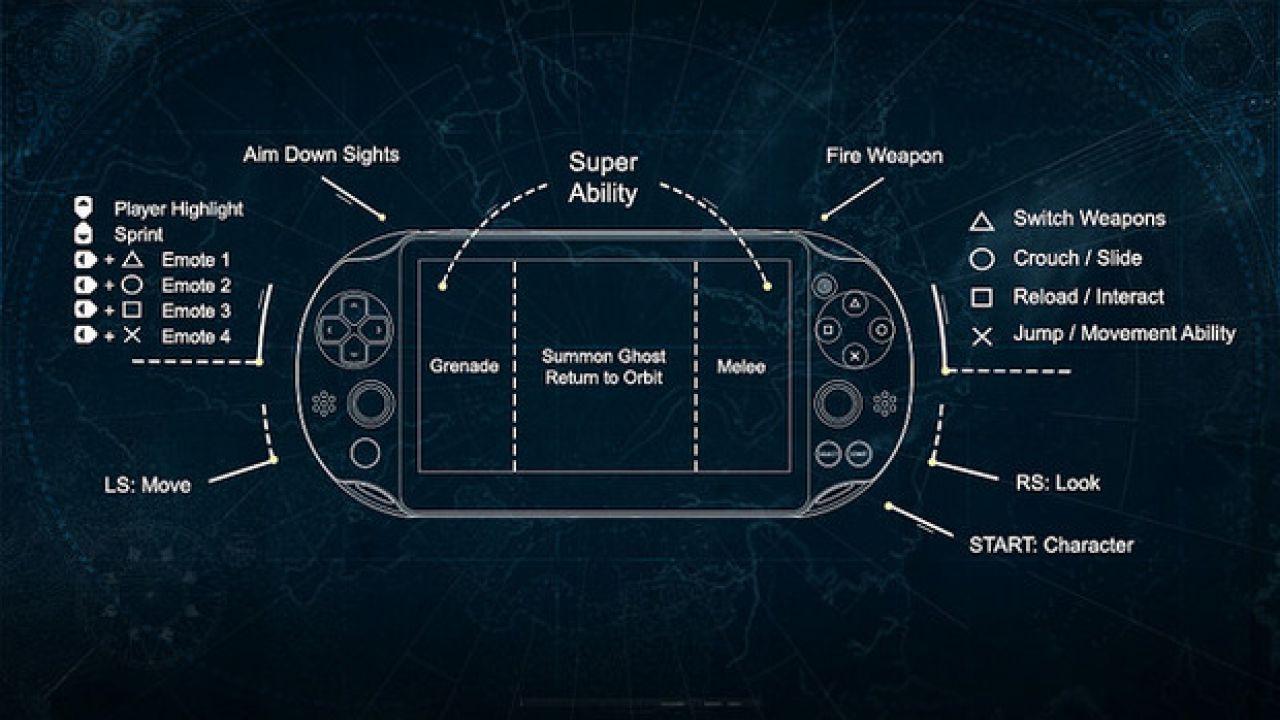 Destiny: 1080p/30fps su Xbox One?