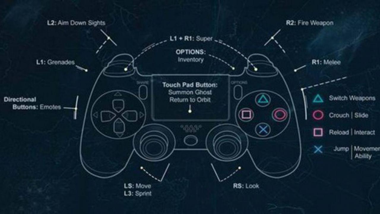 Destiny: i nuovi SDK di Xbox One permetteranno a Bungie di incrementare la risoluzione