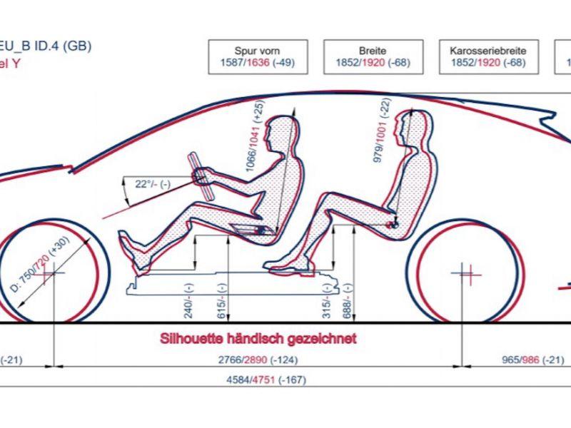 Differenze fra Tesla Model Y e Volkswagen ID.4: il confronto diretto