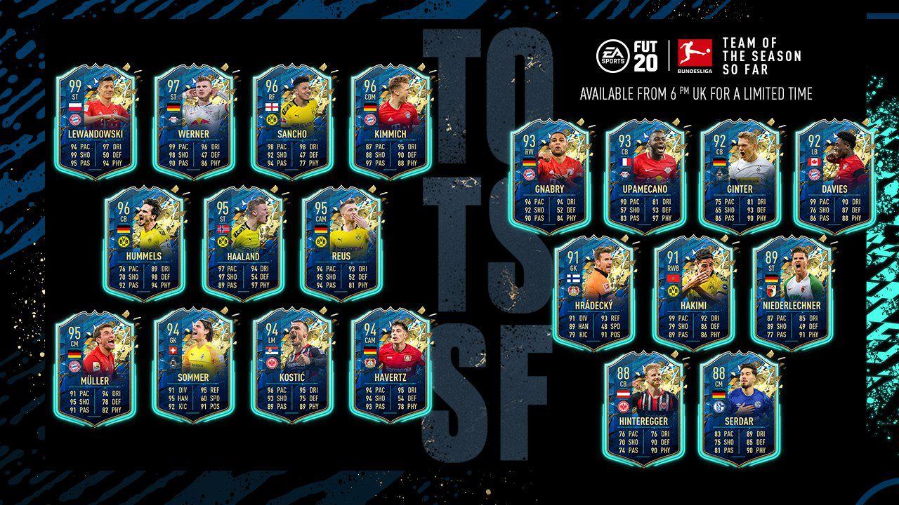 FIFA 20 TOTSSF: anche la Bundesliga ha il suo Team of the