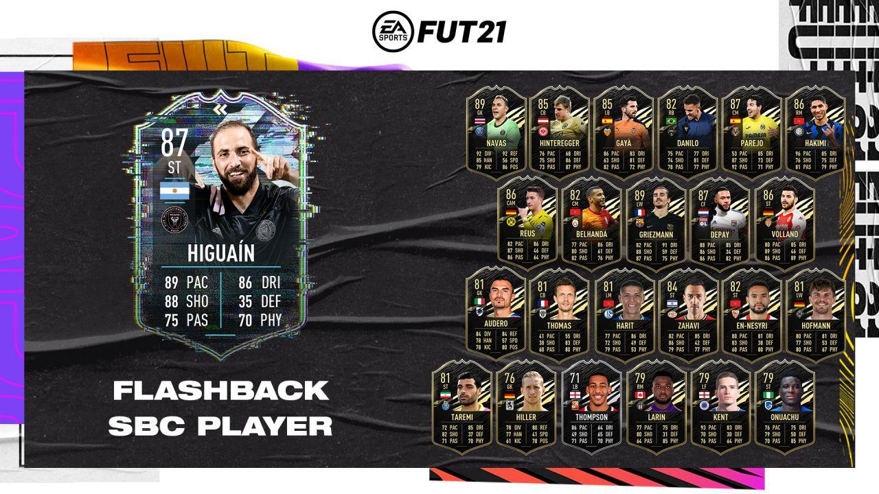 FIFA 21 FUT: Higuaín protagonista della nuova Sfida Creazione Rosa Flashback
