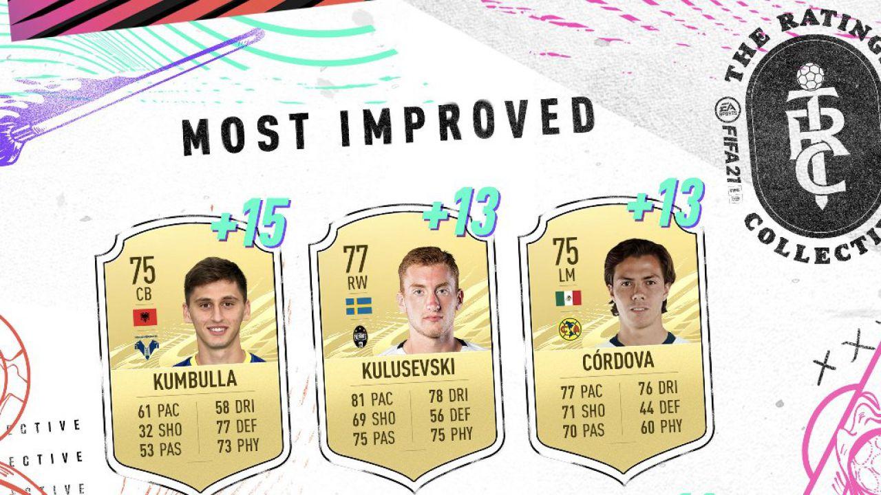 FIFA 21: Haaland tra i giocatori che sono migliorati di più dall'anno scorso