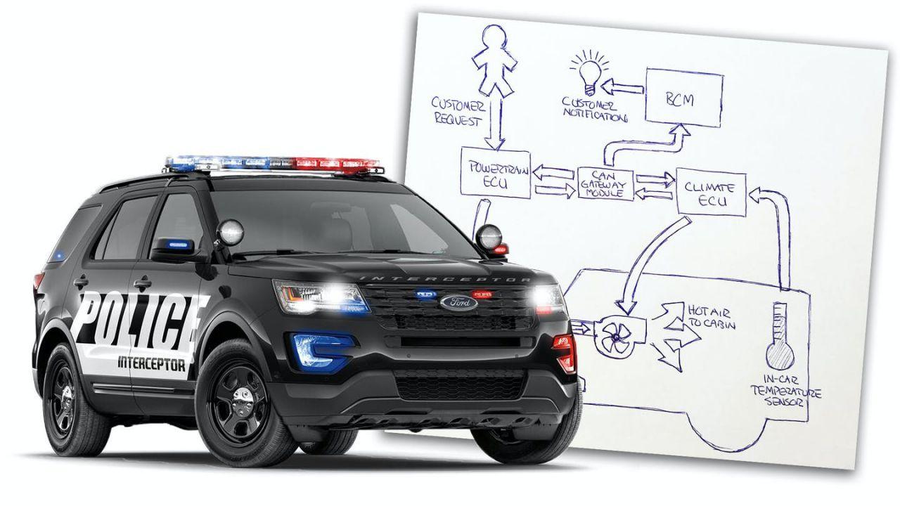 Ford trasforma una volante in un forno per ammazzare il Coronavirus