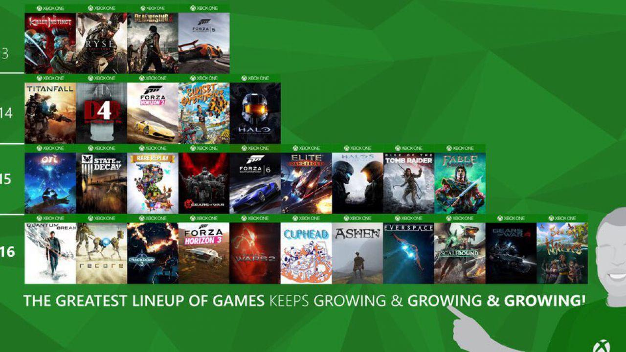 Forza Horizon 3 uscirà nel 2016?