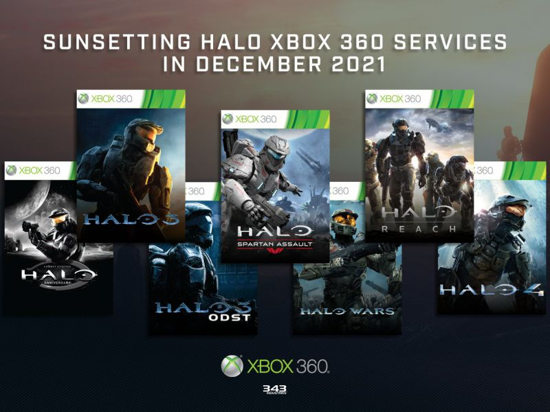 Halo towards retirement on Xbox 360: servers for all games disconnected in 2021