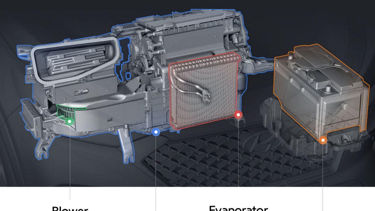 Hyundai ha annunciato un climatizzatore che migliora la qualità dell'aria