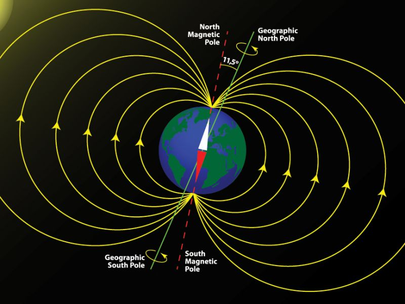 Il polo nord magnetico della Terra si sta spostando, e forse sappiamo il motivo