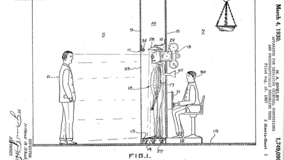 L'invenzione per estorcere confessioni del 1920: un minaccioso scheletro parlante