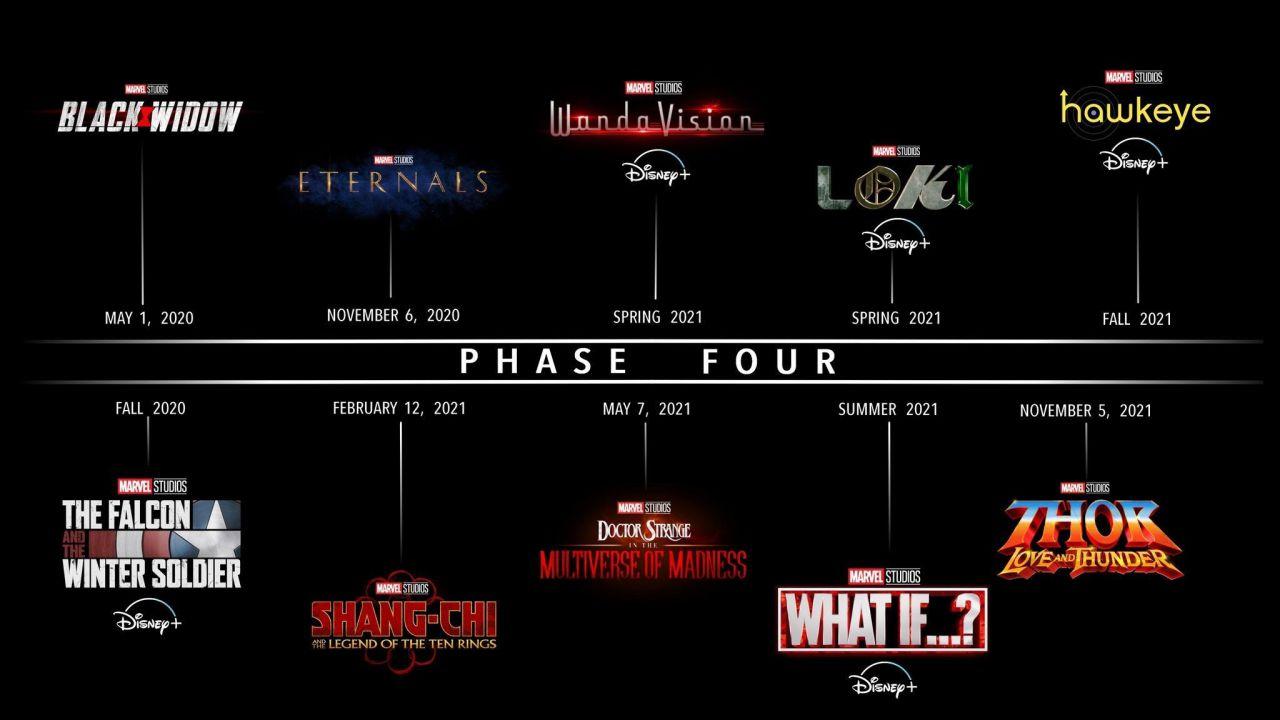 Marvel, ecco quando finirà la Fase 4 dell'MCU tra film e serie