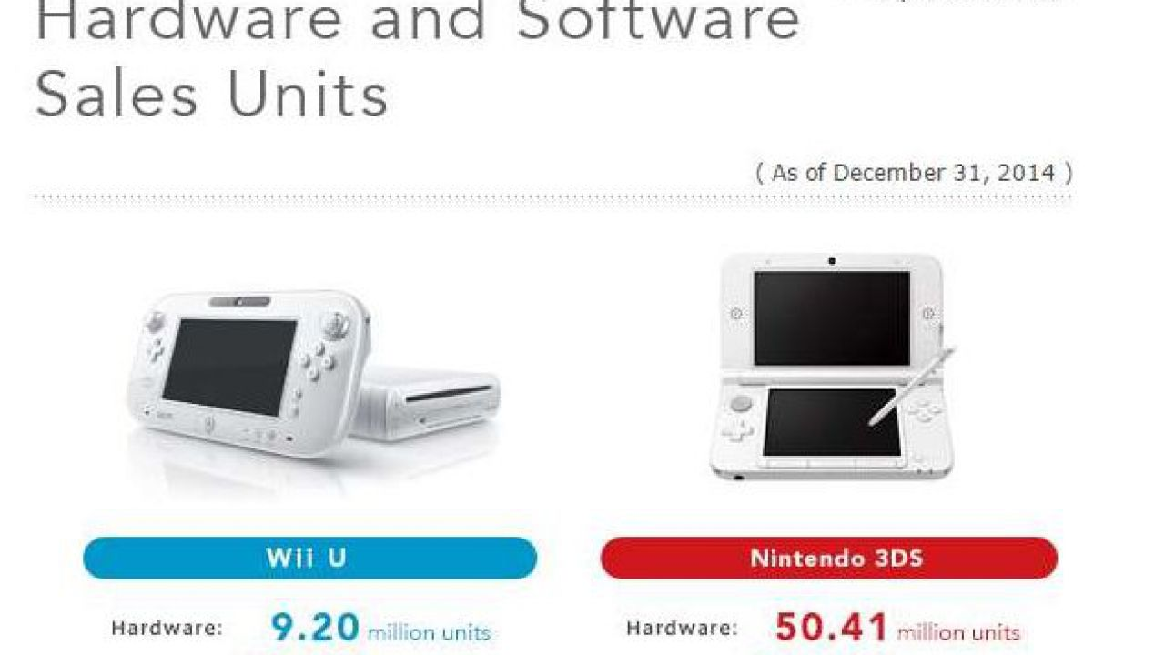 Nintendo: meeting finanziario rimandato al 17 febbraio