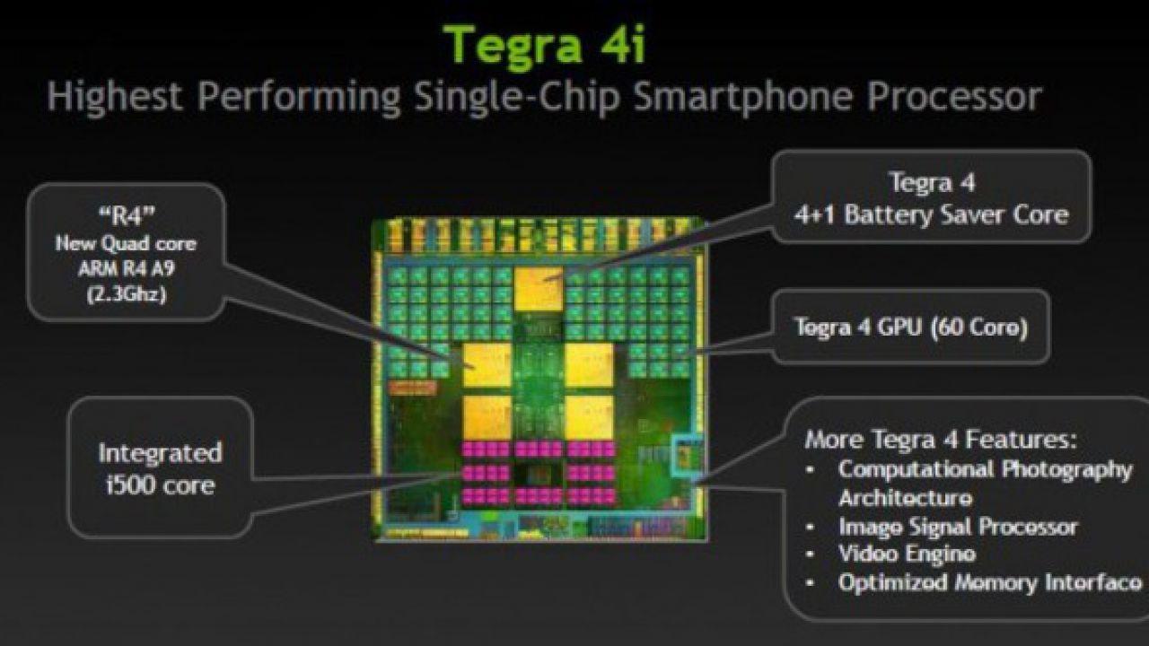 NVIDIA ammette i problemi di performance delle GTX 970