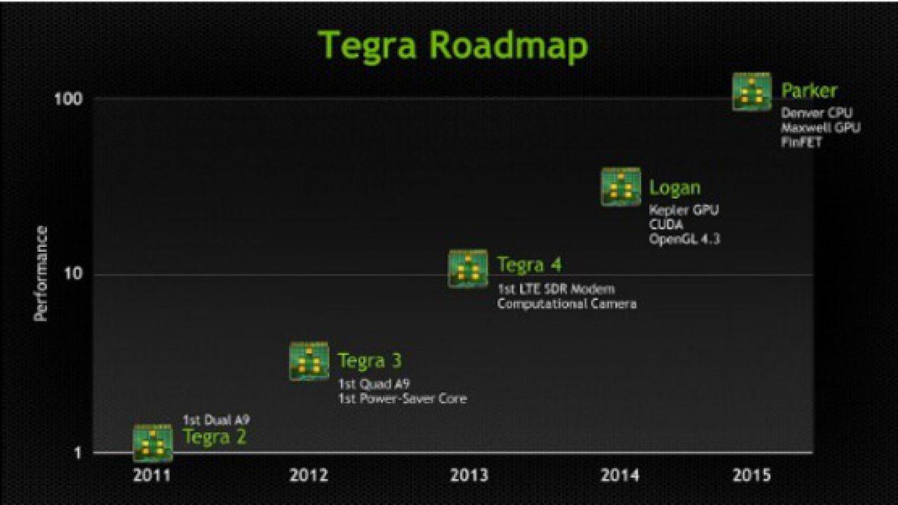 Nvidia terrà un evento a San Francisco il 3 marzo