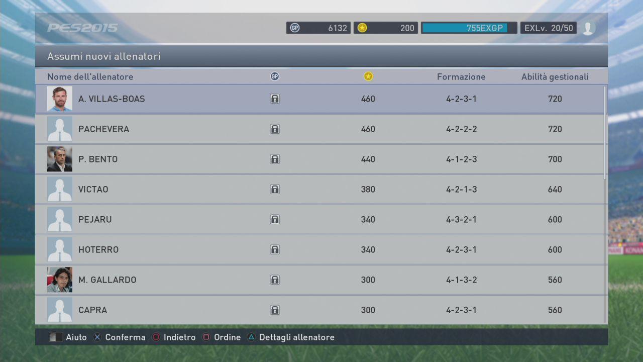 PES Virtual UEFA Champions League: primi risultati della stagione