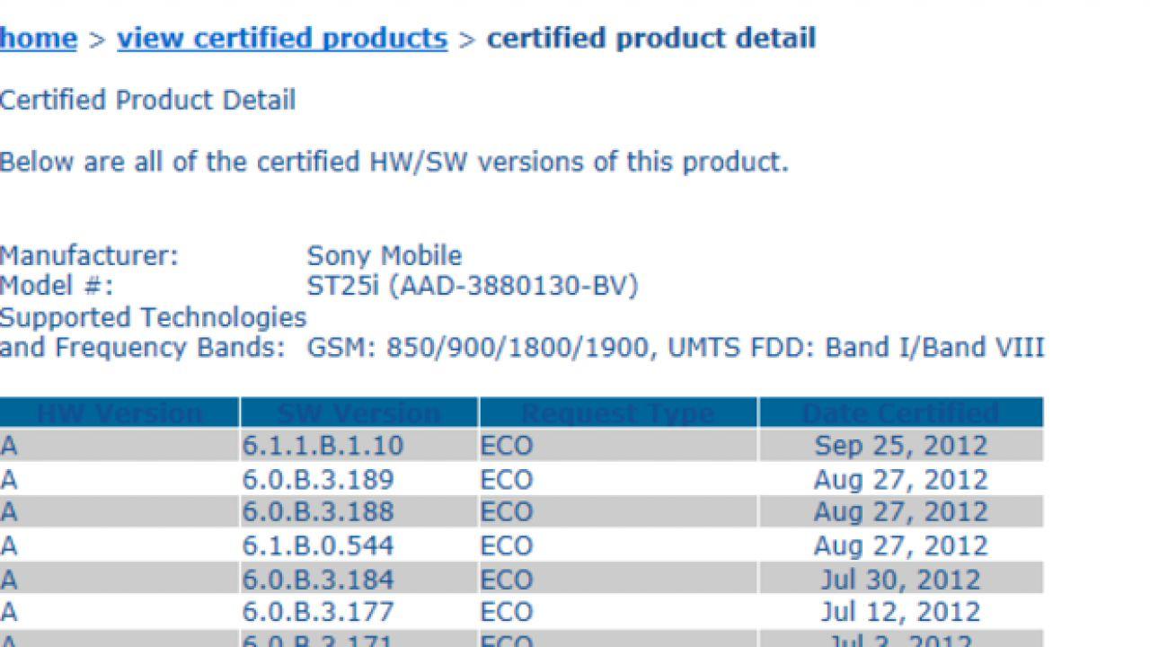 PlayStation 4 e PlayStation Vita: annunciati alcuni titoli per il mercato cinese