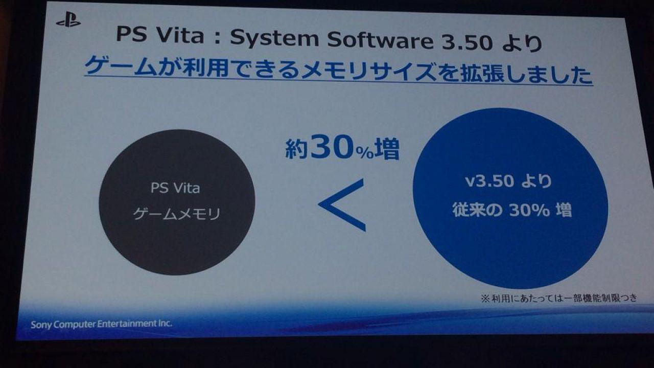 PlayStation Vita attira persone con un gusto eclettico in giochi, secondo Sony
