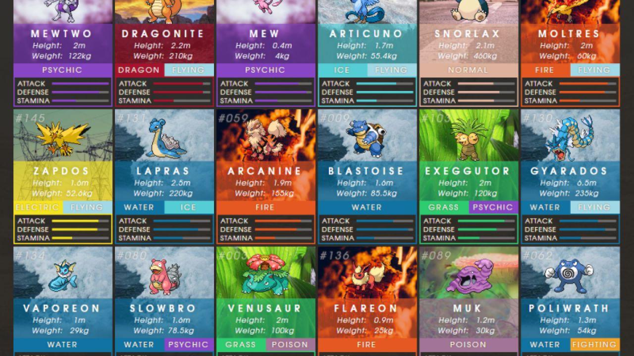 Pokémon Go Guida Ai Tipi Di Pokémon Da Usare In Battaglia