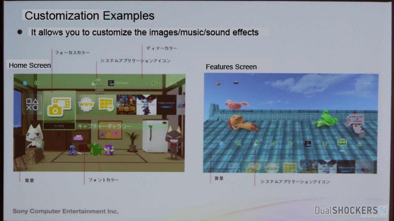 PS4 a quota 10 milioni è ben oltre le nostre aspettative, commenta Yoshida