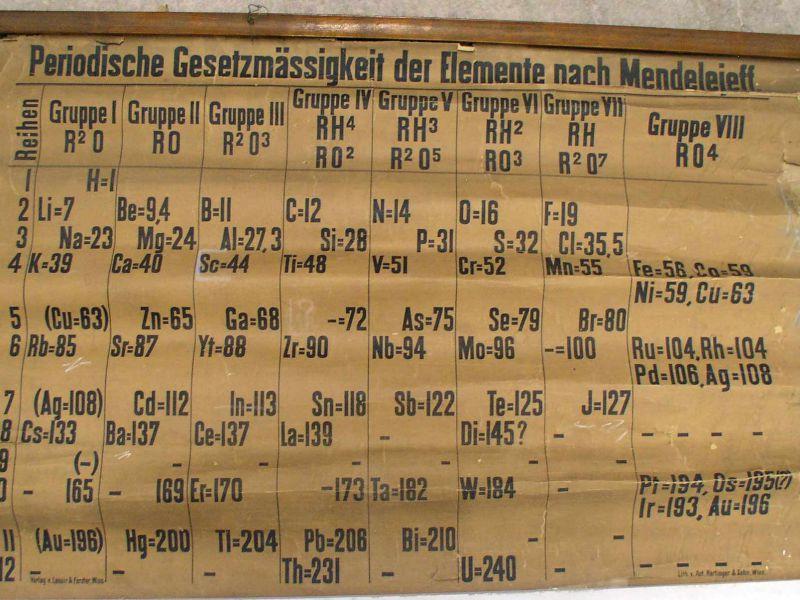 Questa è la tavola periodica degli elementi più antica di cui abbiamo notizia