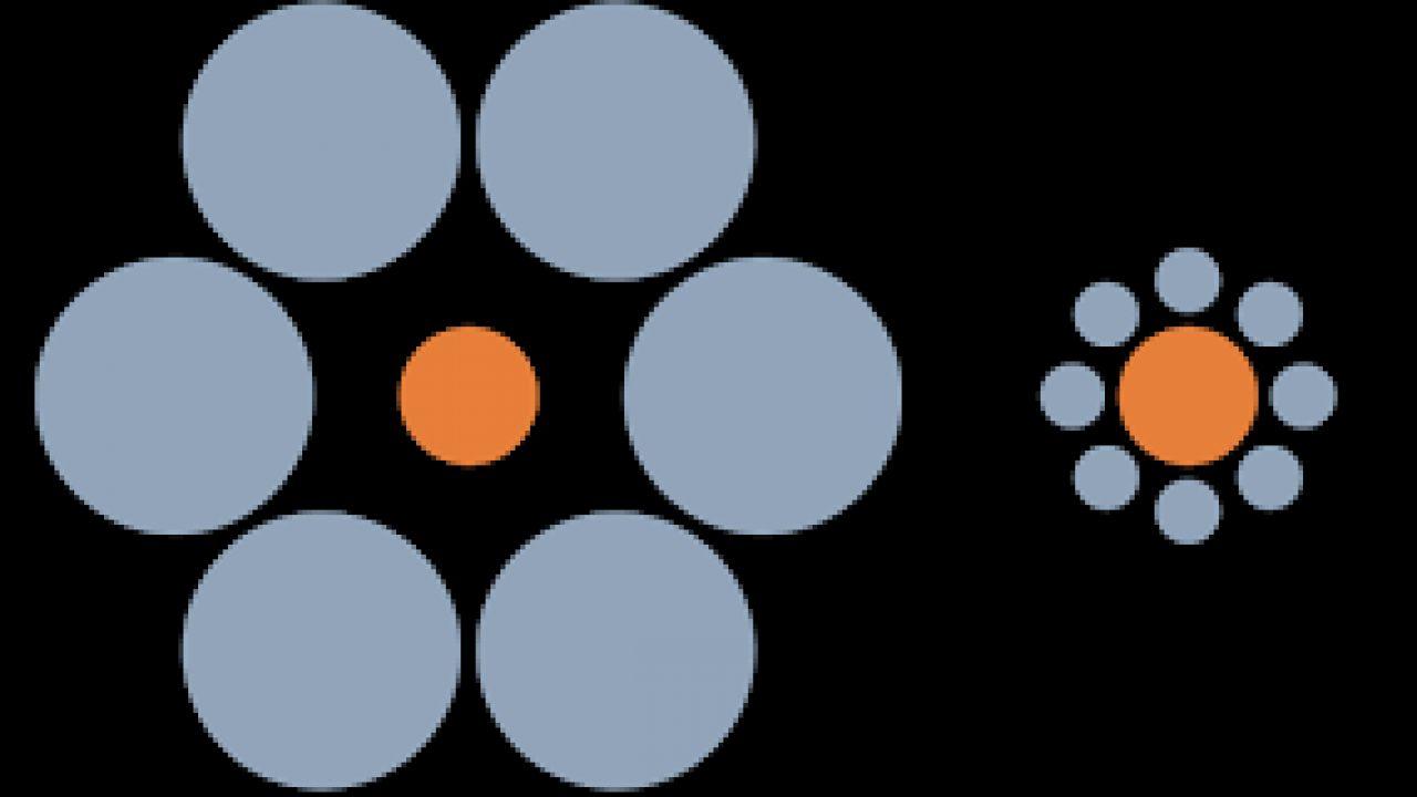 Questi due punti arancioni hanno la stessa dimensione. Perché li vediamo differenti?