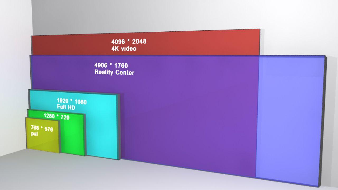 Serviranno due generazioni di console per raggiungere la qualità grafica simile alla CG