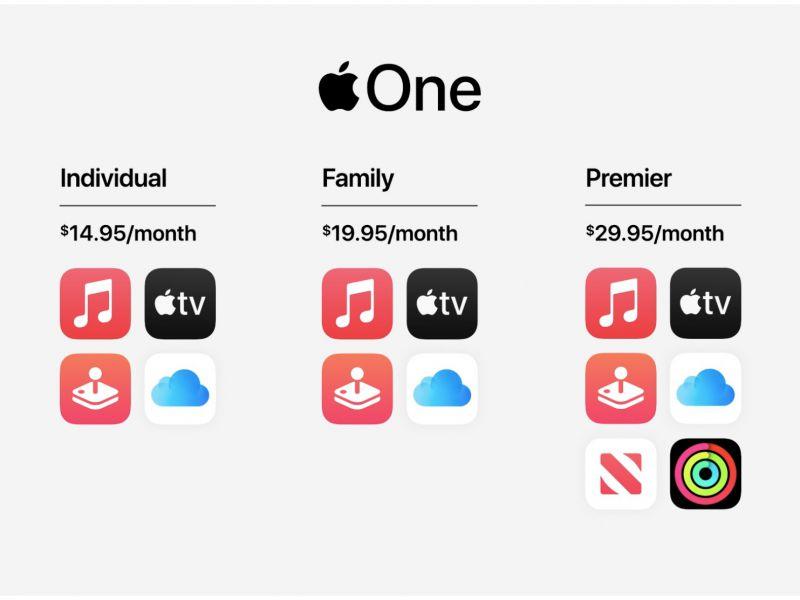 Spotify si scaglia contro Apple One: 'danneggia la concorrenza'