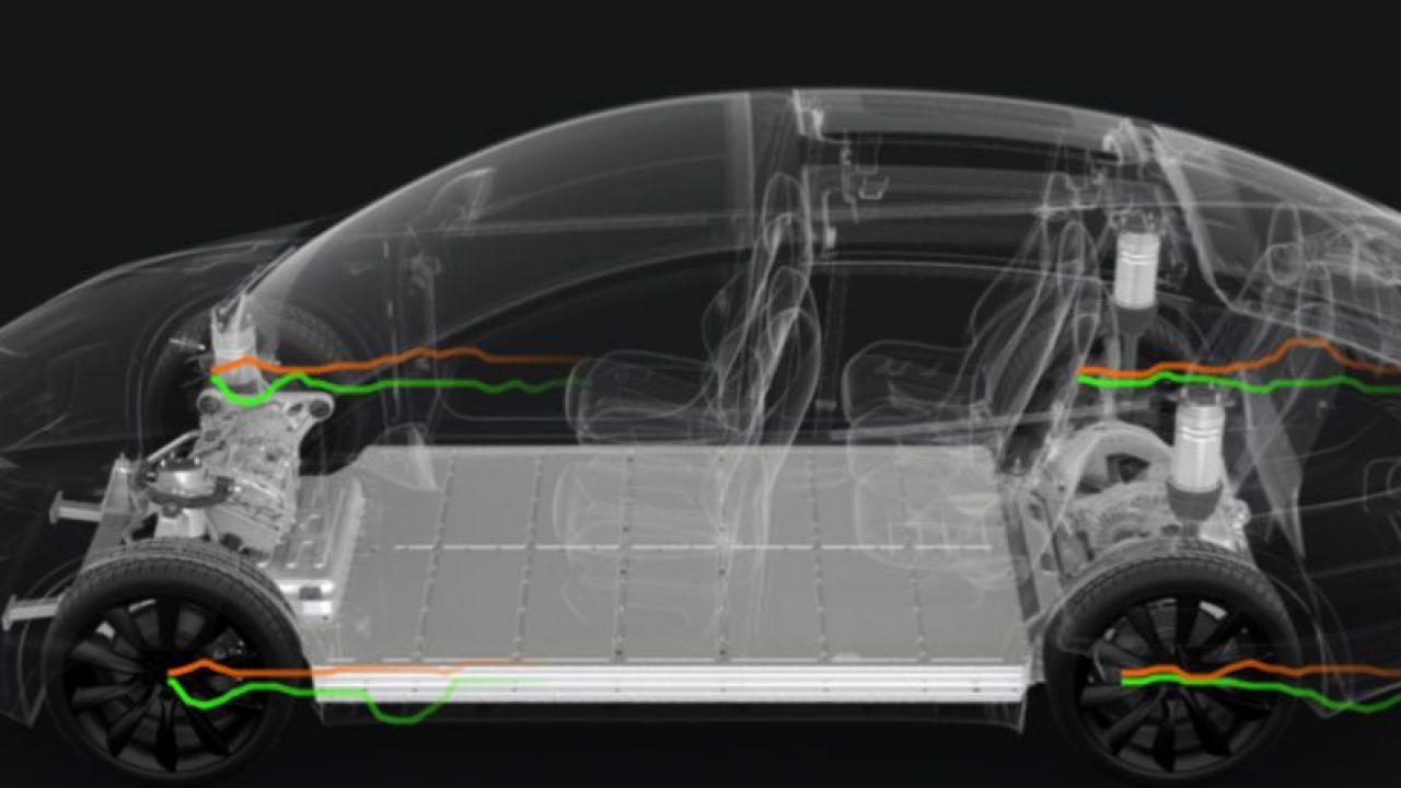Tesla sta rilasciando un nuovo update per le sospensioni: ecco i dettagli