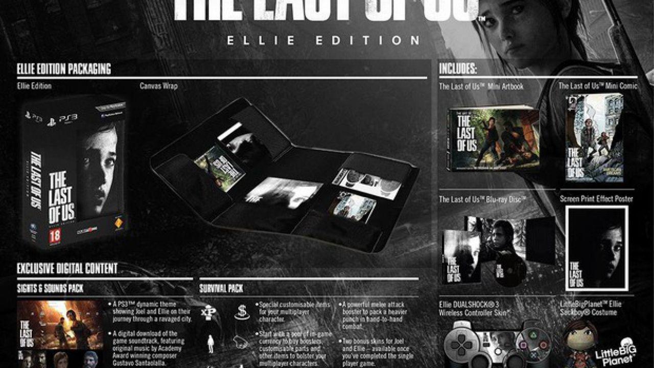 The Last of Us: due video tratti dalla demo