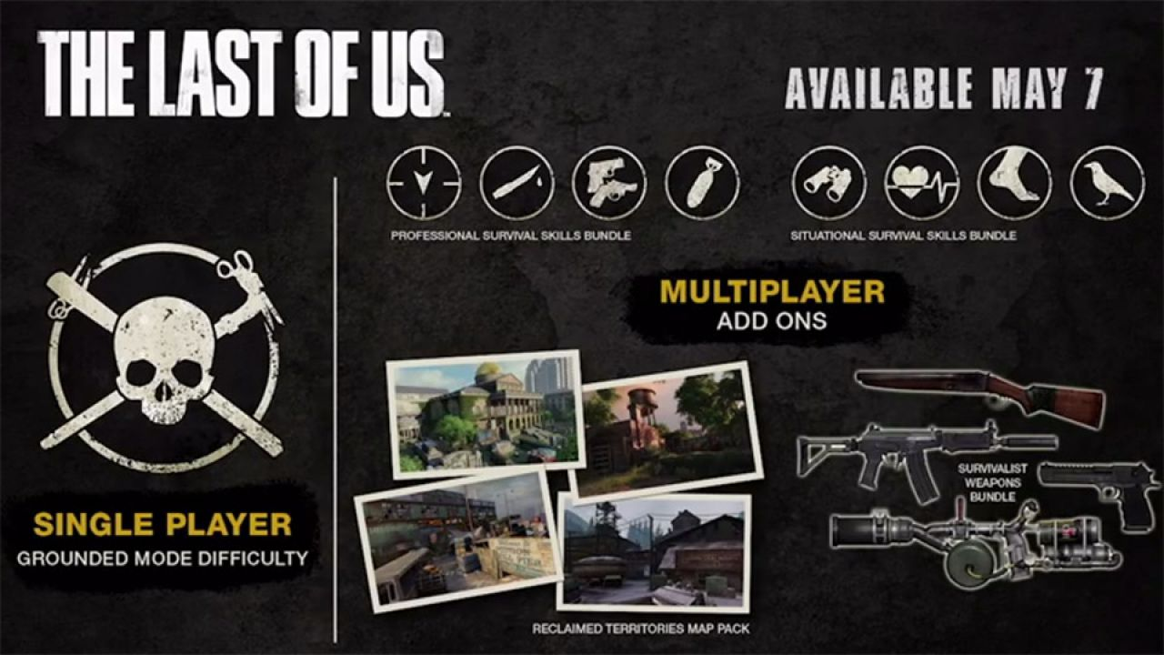 The Last of Us: svelata la data di uscita del DLC Left Behind?