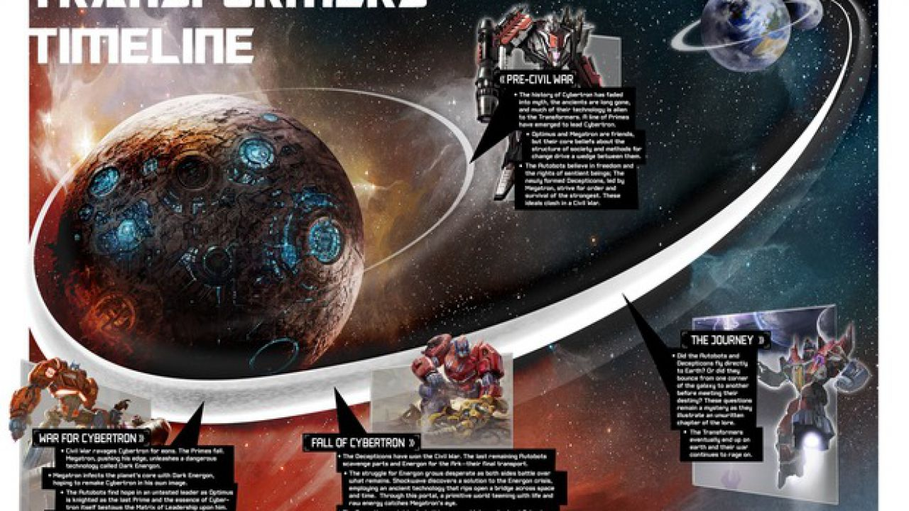 Transformers: La Caduta di Cybertron - il Dinobot Destructor Pack disponibile dalla prossima settimana