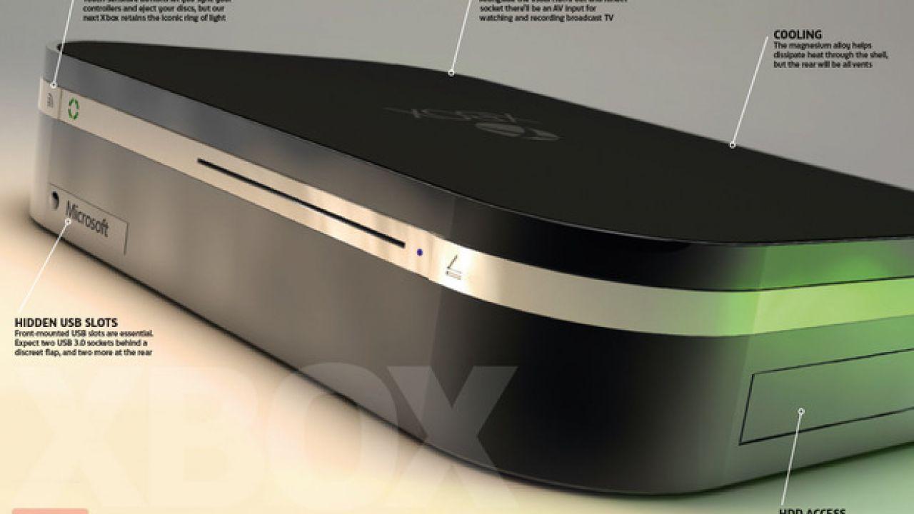 Xbox 360, disponibile un nuovo aggiornamento di sistema
