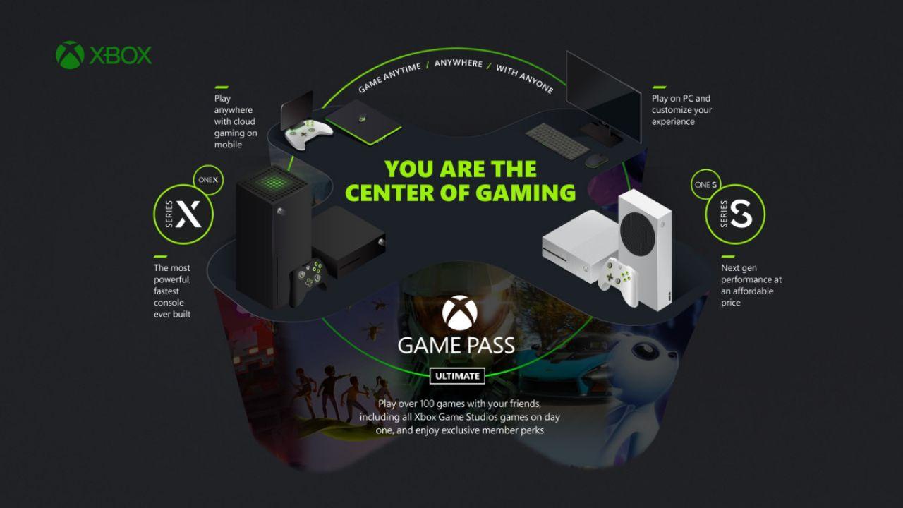 Xbox Game Pass: EA Play arriva il 10 novembre, DOOM Eternal a ottobre