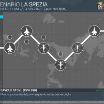 Marina Militare - Italian Navy Sim