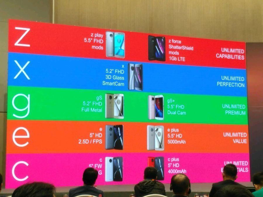 Motorola Moto C e C Plus annunciati ufficialmente