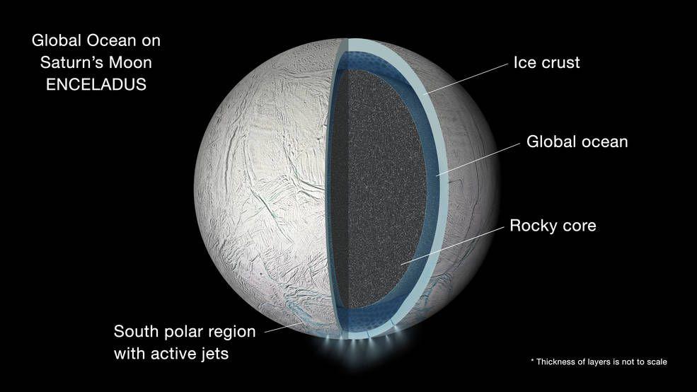 Sonda Cassini. 13.57, missione finita