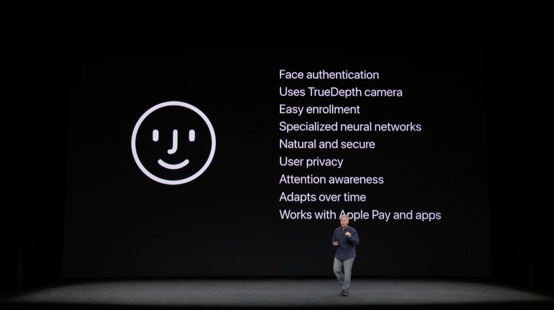 KGI: gli iPad Pro del 2018 saranno dotati del Face ID