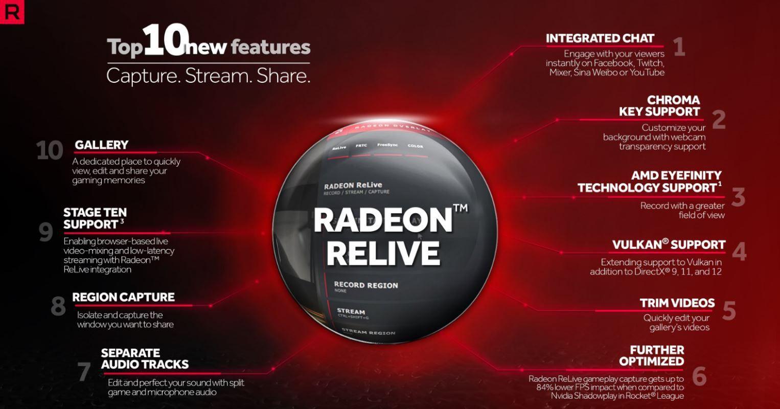 Rilasciati i driver AMD Adrenalin Edition 17.12.1