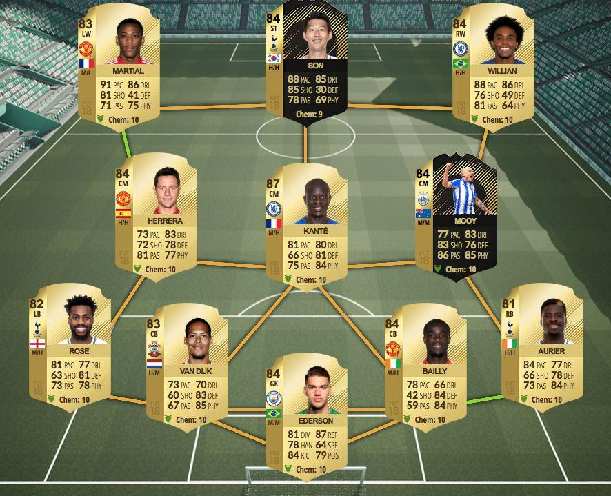 squadre fifa 18