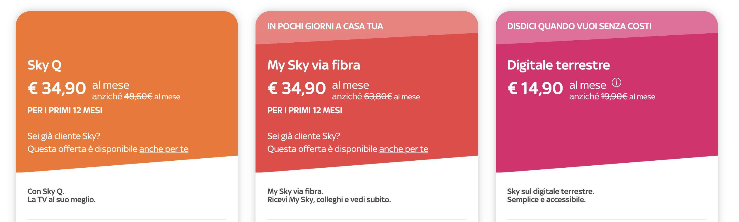 Le Offerte Di Sky E I Vari Pacchetti Disponibili Marzo 2019